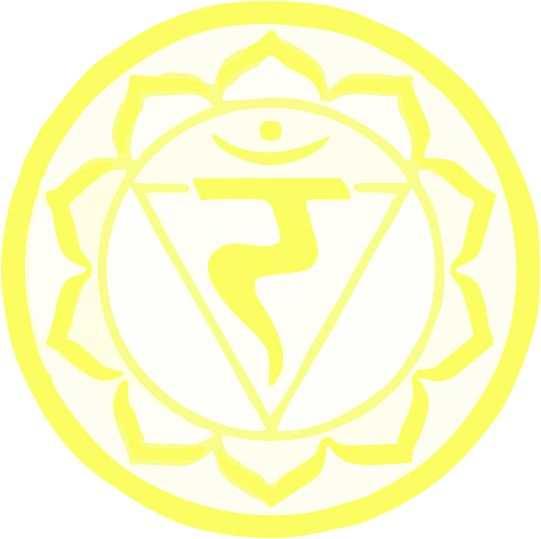 simbolos de chakras amarillo manipura