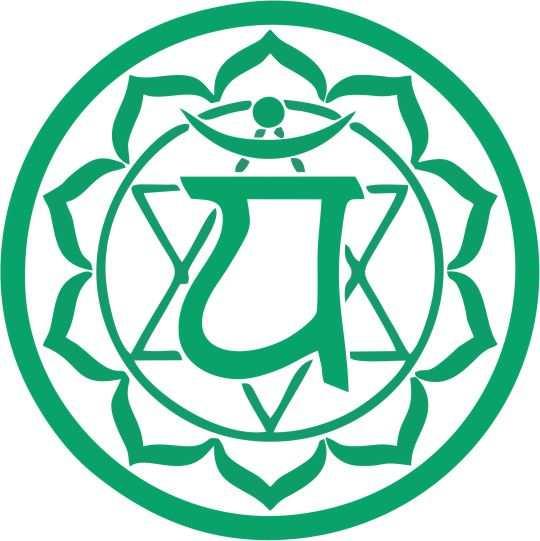 simbolos de chakras verde Sahasrara Anahata